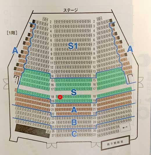北海道四季劇場ファミリーゾーン